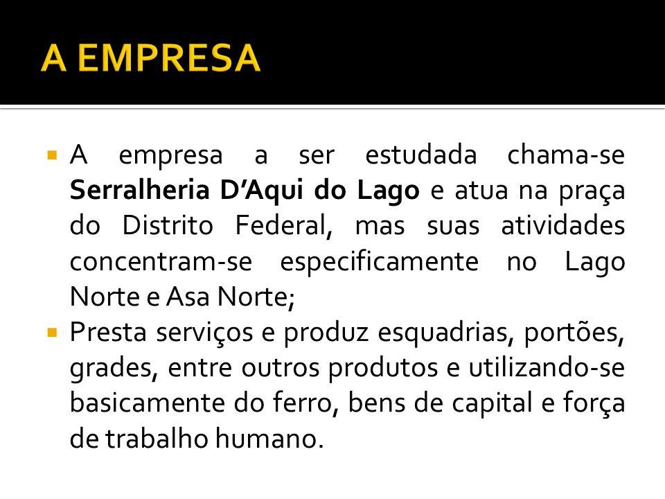 A empresa a ser estudada chama-se Serralheria DAqui do Lago e atua na praça do Distrito Federal, mas suas atividades concentram-se especificamente no