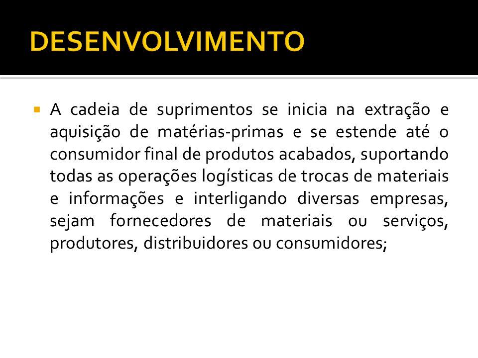A cadeia de suprimentos se inicia na extração e aquisição de matérias-primas e se estende até o consumidor final de produtos acabados, suportando toda