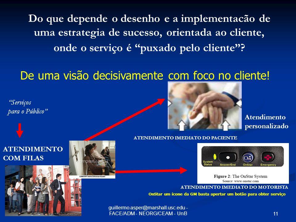 10 guillermo.asper@marshall.usc.edu - FACE/ADM - NEORG/CEAM - UnB Ou seja saindo do composto dos 4 Ps do Marketing Centrado na Organização, Jerome McCarthy (1960) PARA chegar ao SIVA PARA chegar ao SIVA : O Marketing centrado no Cliente PRODUTO S S OLUÇÃO PROMOÇÃO I I NFORMAÇÃO PREÇO V V ALOR PRAÇA A ACESSO O modelo SIVA permite migrar do: foco da organização para o foco no cliente Shiva é o Deus supremo: tradição Shaiva do Indusmo Adaptado de Chekitan Dev e Don Schultz, Marketing Management Journal of the American Marketing Association, e Market Leader - o journal da Marketing Society no UK, 2005.