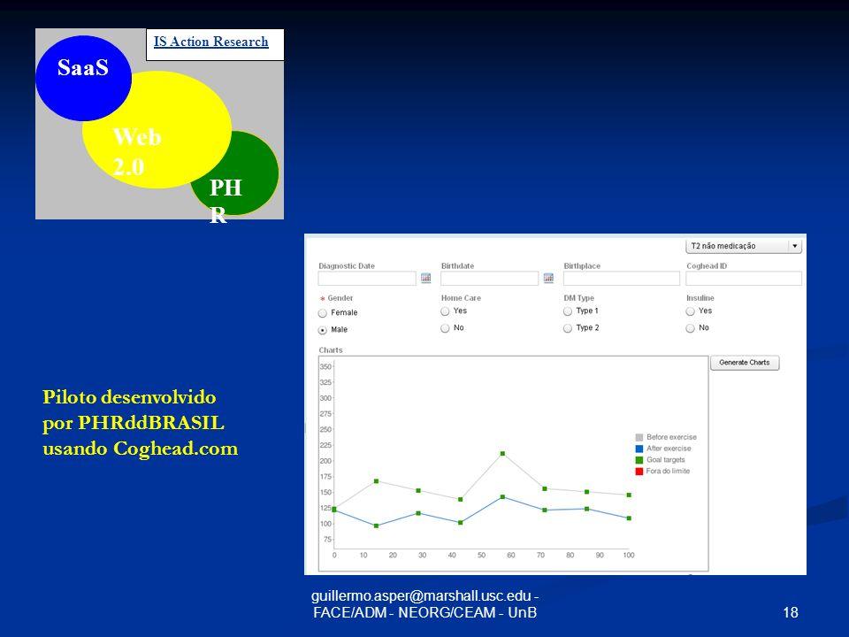 17 guillermo.asper@marshall.usc.edu - FACE/ADM - NEORG/CEAM - UnB IS Action Research PH R Web 2.0 SaaS Piloto desenvolvido por PHRddBRASIL usando Coghead.com