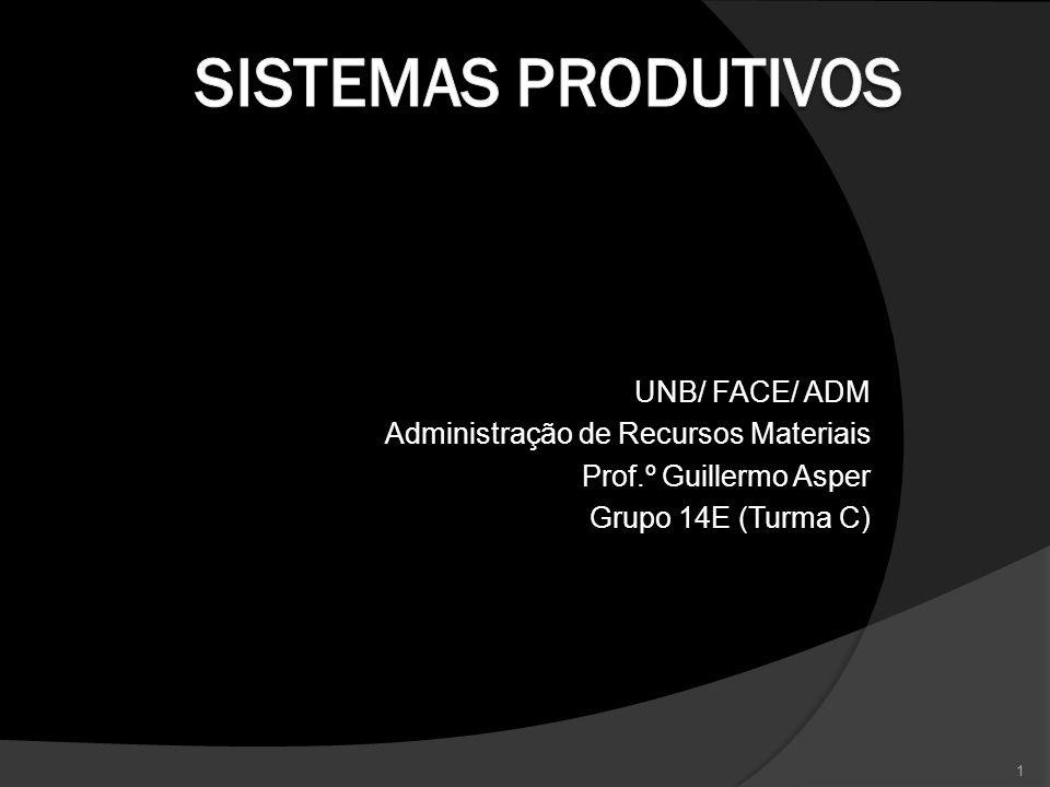 UNB/ FACE/ ADM Administração de Recursos Materiais Prof.º Guillermo Asper Grupo 14E (Turma C) 1