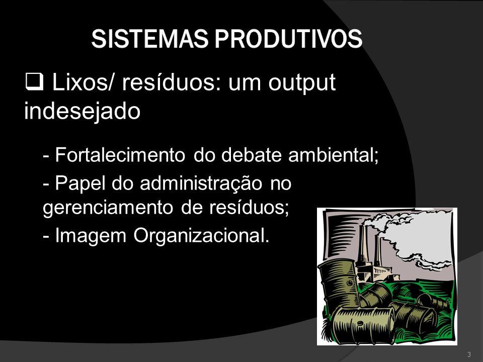 Lixos/ resíduos: um output indesejado - Fortalecimento do debate ambiental; - Papel do administração no gerenciamento de resíduos; - Imagem Organizaci