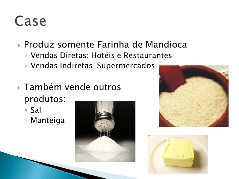 Produz somente Farinha de Mandioca Vendas Diretas: Hotéis e Restaurantes Vendas Indiretas: Supermercados Também vende outros produtos: Sal Manteiga