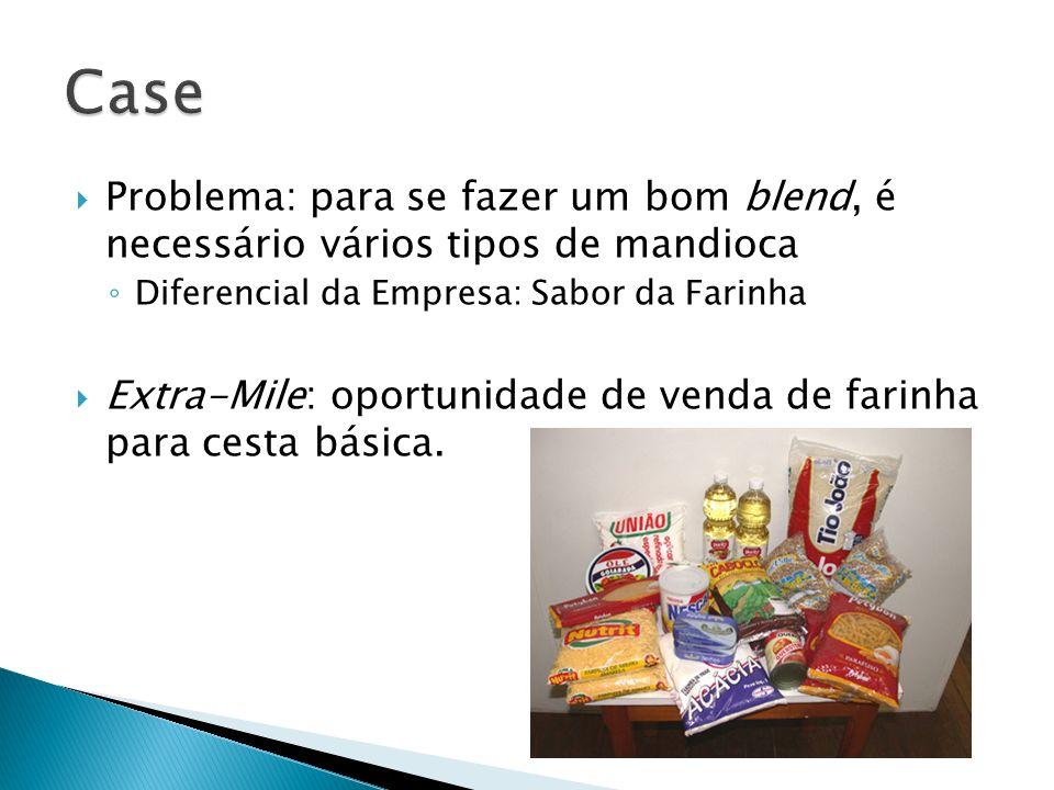 Problema: para se fazer um bom blend, é necessário vários tipos de mandioca Diferencial da Empresa: Sabor da Farinha Extra-Mile: oportunidade de venda