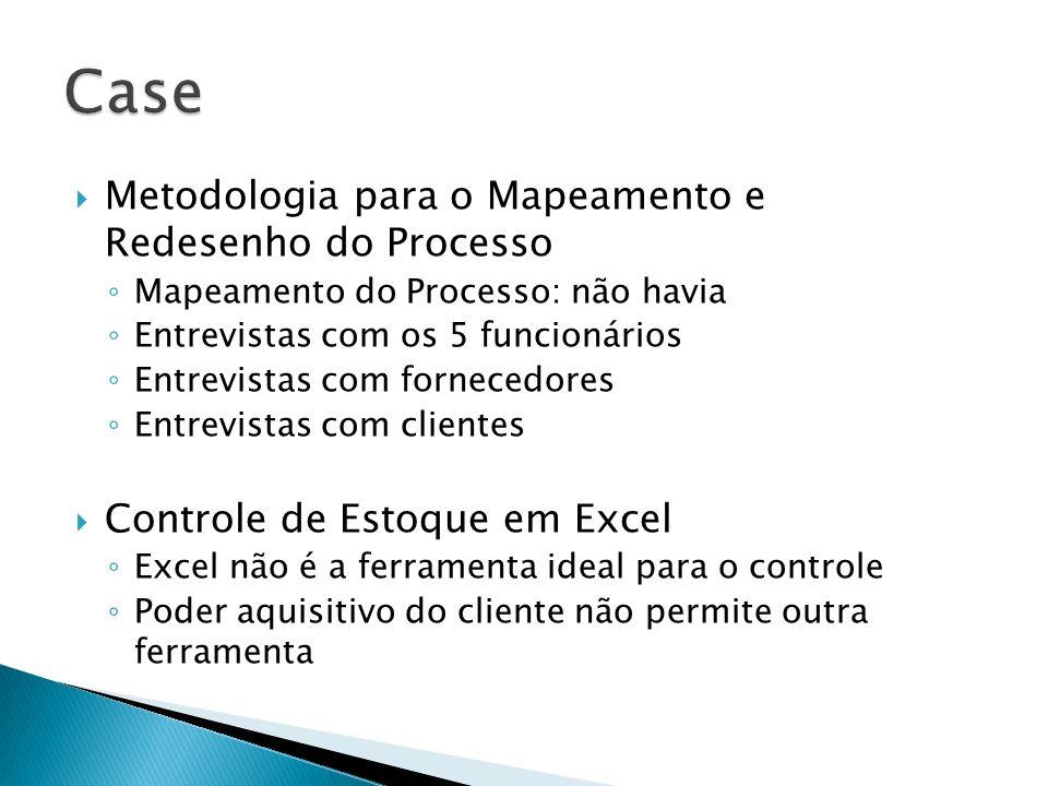 Metodologia para o Mapeamento e Redesenho do Processo Mapeamento do Processo: não havia Entrevistas com os 5 funcionários Entrevistas com fornecedores