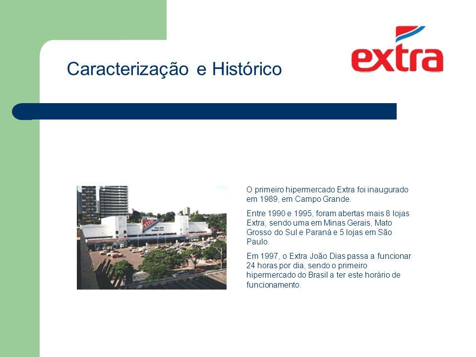 O primeiro hipermercado Extra foi inaugurado em 1989, em Campo Grande. Entre 1990 e 1995, foram abertas mais 8 lojas Extra, sendo uma em Minas Gerais,