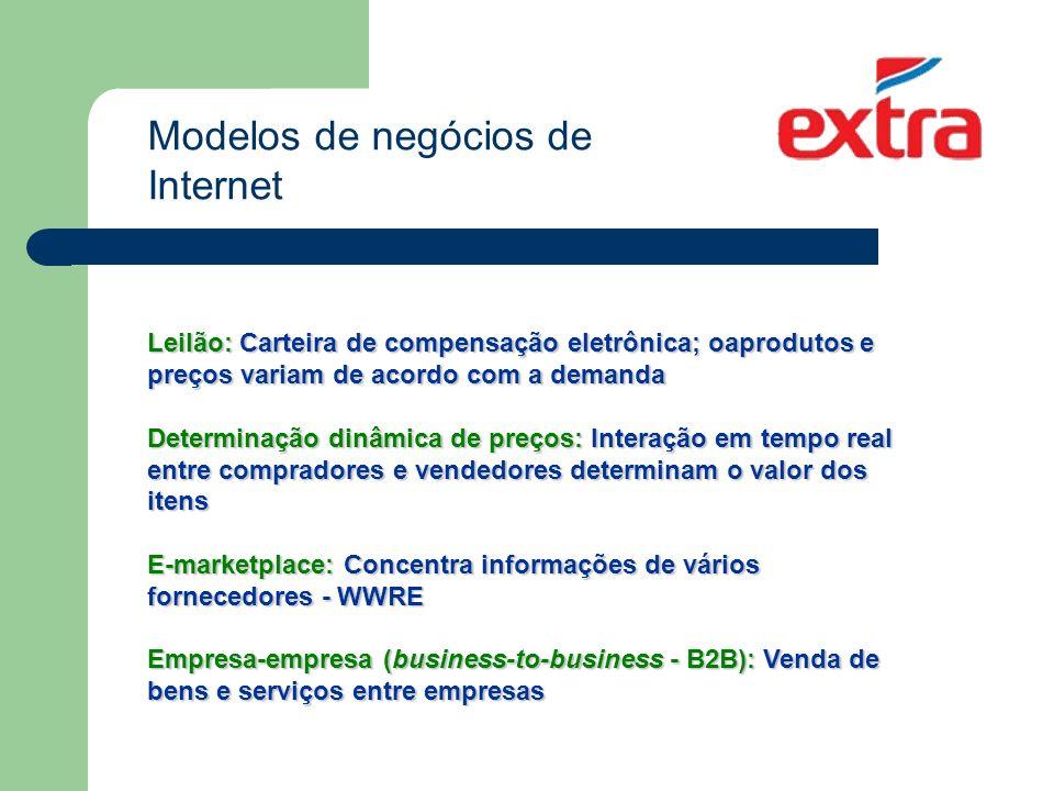 Modelos de negócios de Internet Leilão: Carteira de compensação eletrônica; oaprodutos e preços variam de acordo com a demanda Determinação dinâmica d