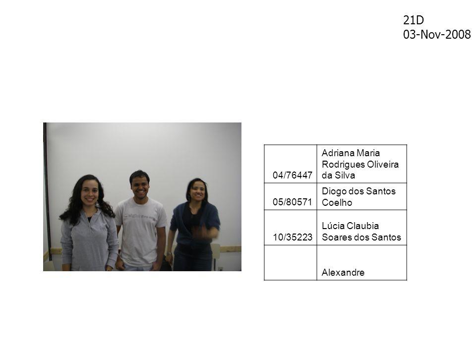 04/76447 Adriana Maria Rodrigues Oliveira da Silva 05/80571 Diogo dos Santos Coelho 10/35223 Lúcia Claubia Soares dos Santos Alexandre 21D 03-Nov-2008