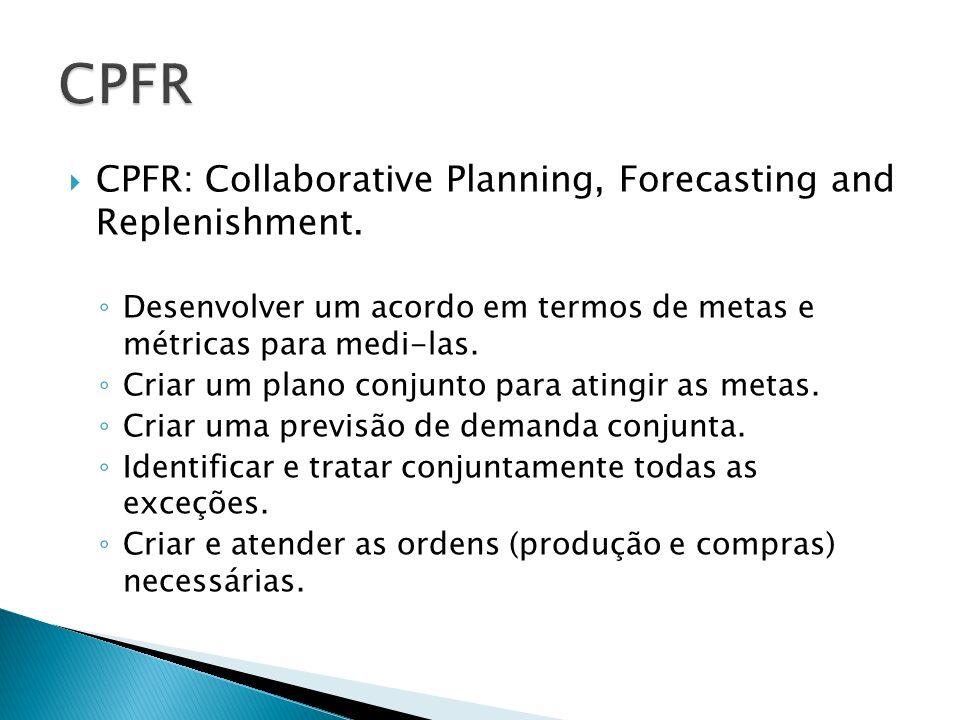 Evolução do ECR (cobrir todas as falhas de práticas anteriores) Influência das promoções.