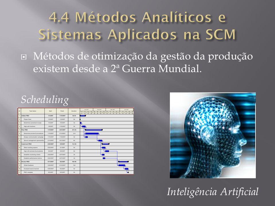 Métodos de otimização da gestão da produção existem desde a 2ª Guerra Mundial. Scheduling Inteligência Artificial