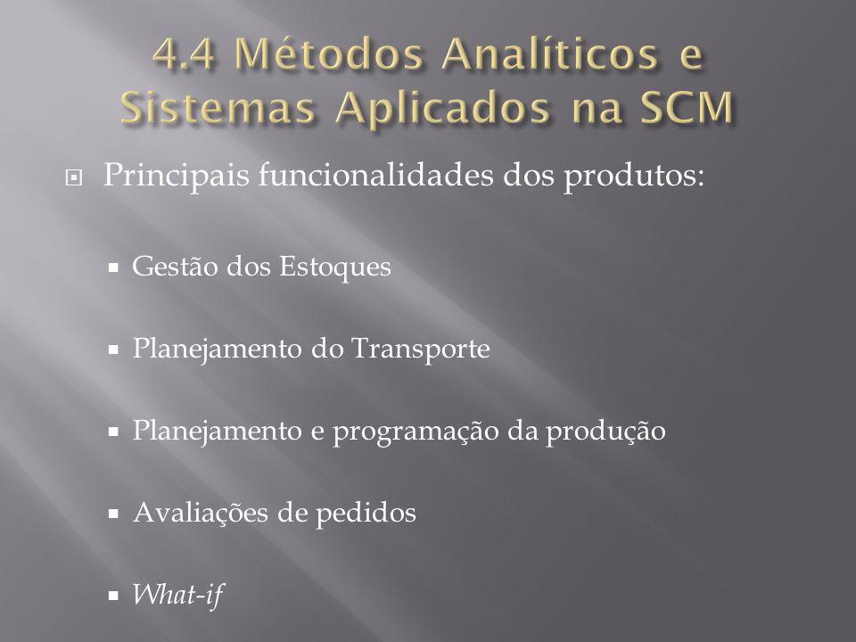 Principais funcionalidades dos produtos: Gestão dos Estoques Planejamento do Transporte Planejamento e programação da produção Avaliações de pedidos What-if