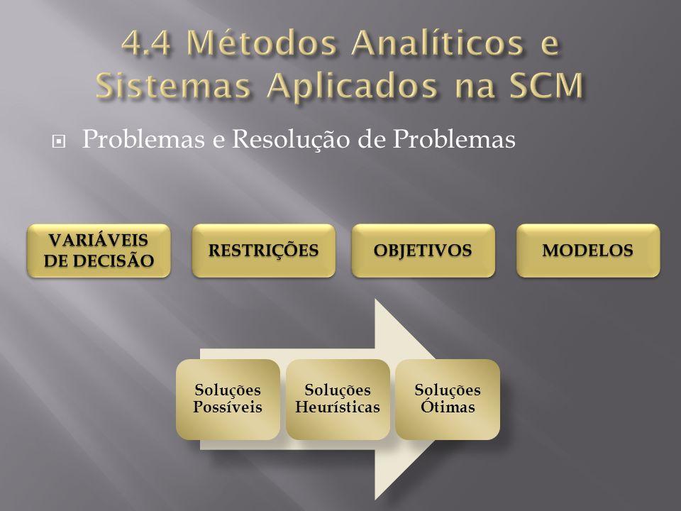 Problemas e Resolução de Problemas Soluções Possíveis Soluções Heurísticas Soluções Ótimas