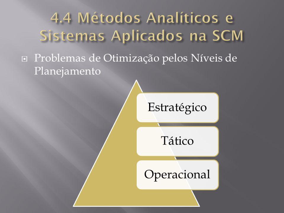 Problemas de Otimização pelos Níveis de Planejamento EstratégicoTáticoOperacional