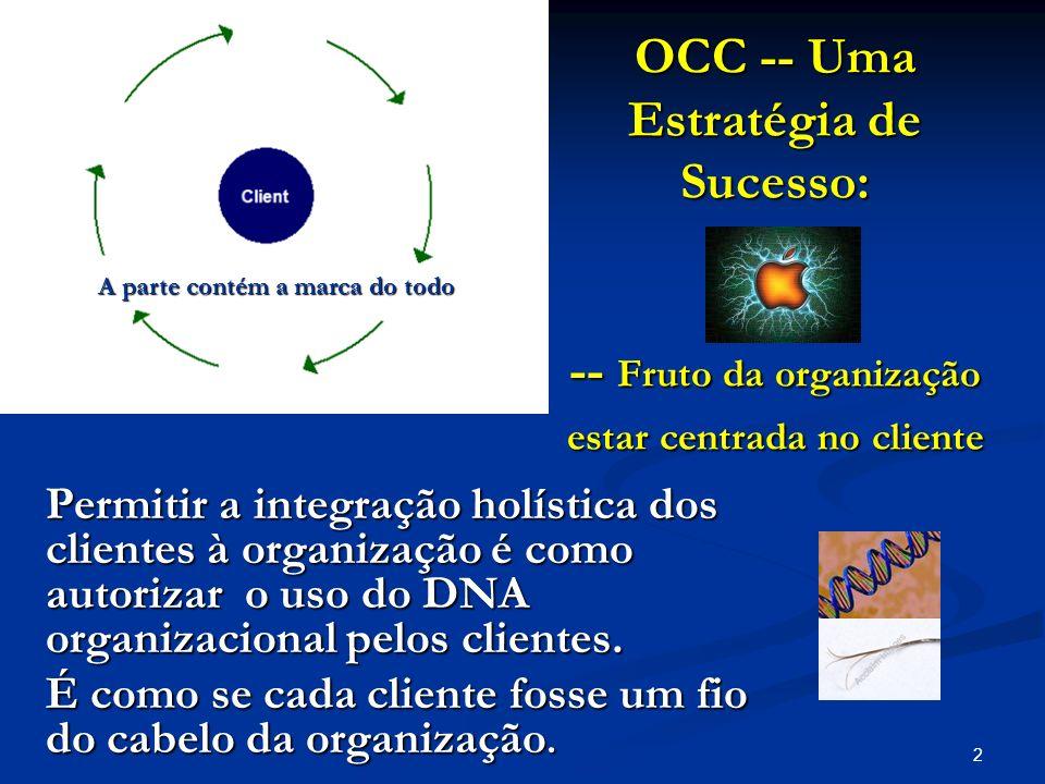 2 OCC -- Uma Estratégia de Sucesso: -- Fruto da organização estar centrada no cliente Permitir a integração holística dos clientes à organização é com