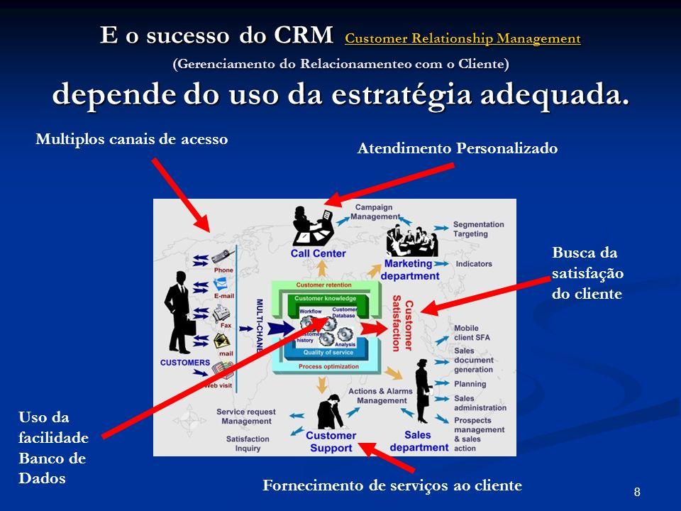 8 E o sucesso do CRM Customer Relationship Management (Gerenciamento do Relacionamenteo com o Cliente) depende do uso da estratégia adequada. Customer