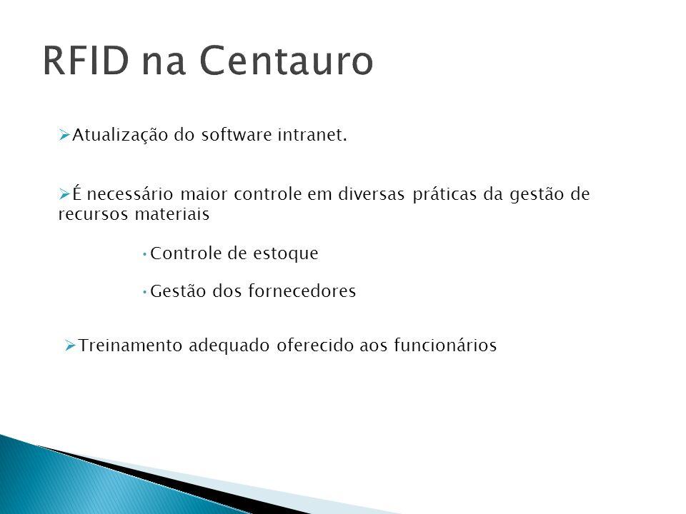 Atualização do software intranet. É necessário maior controle em diversas práticas da gestão de recursos materiais Controle de estoque Gestão dos forn
