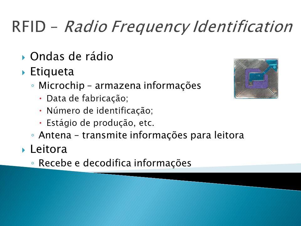 RFID – Radio Frequency Identification Ondas de rádio Etiqueta Microchip – armazena informações Data de fabricação; Número de identificação; Estágio de
