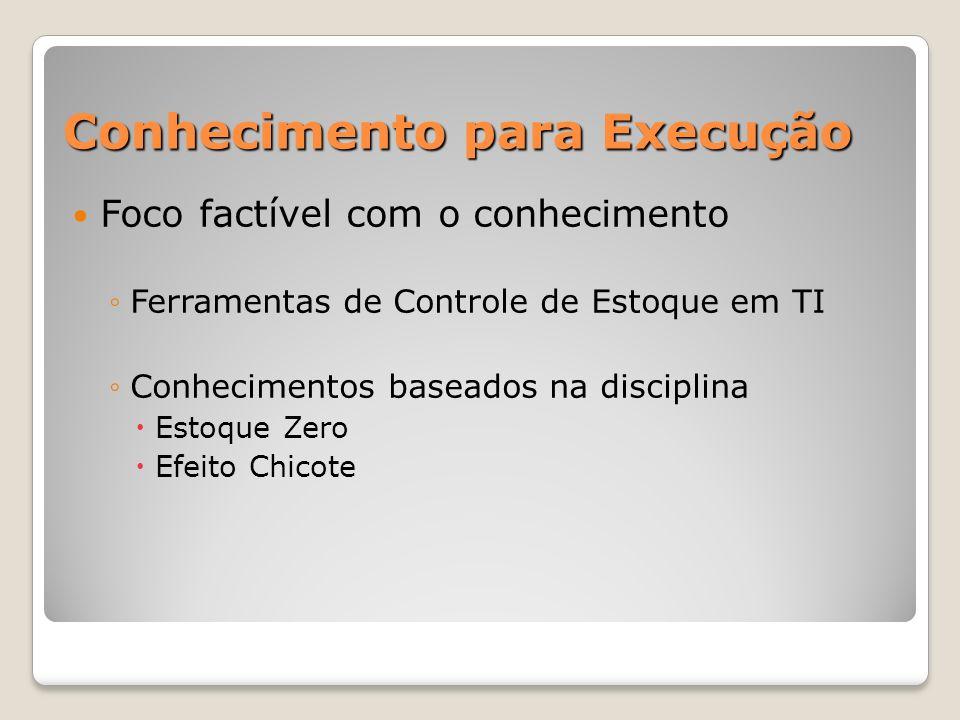 Conhecimento para Execução Foco factível com o conhecimento Ferramentas de Controle de Estoque em TI Conhecimentos baseados na disciplina Estoque Zero Efeito Chicote