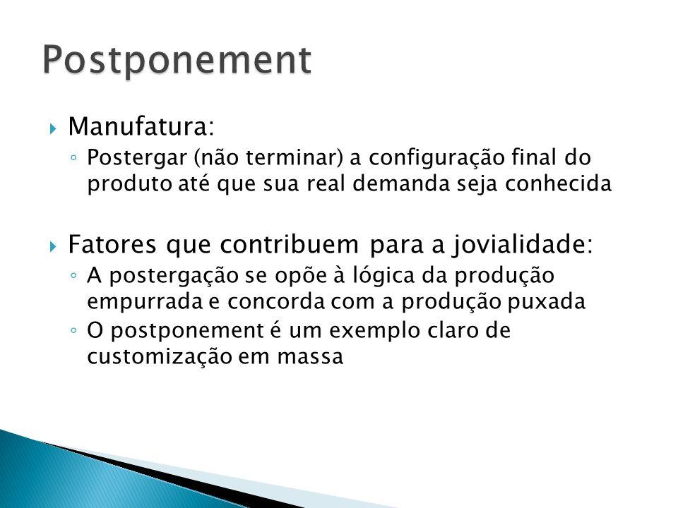 Manufatura: Postergar (não terminar) a configuração final do produto até que sua real demanda seja conhecida Fatores que contribuem para a jovialidade