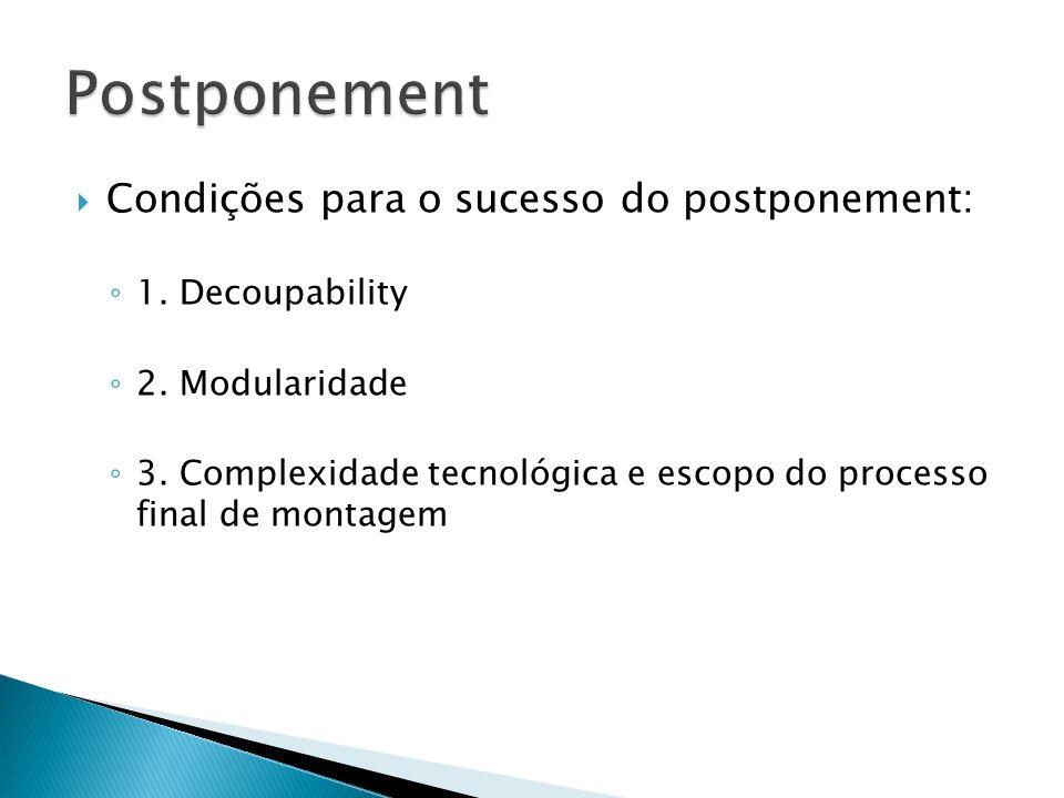 Condições para o sucesso do postponement: 1. Decoupability 2. Modularidade 3. Complexidade tecnológica e escopo do processo final de montagem
