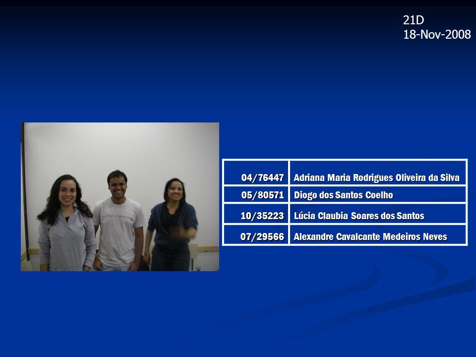 04/76447 Adriana Maria Rodrigues Oliveira da Silva 05/80571 Diogo dos Santos Coelho 10/35223 Lúcia Claubia Soares dos Santos 07/29566 Alexandre Cavalc