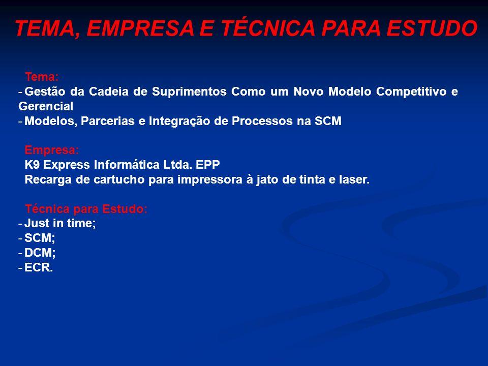 Tema: -Gestão da Cadeia de Suprimentos Como um Novo Modelo Competitivo e Gerencial -Modelos, Parcerias e Integração de Processos na SCM Empresa: K9 Ex