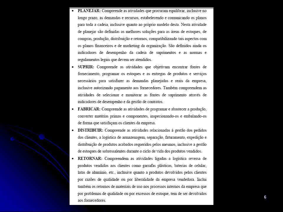 7 Plano de Aulas em Execução -- A Internet e a Logística Internáutica, -- A Internet e a Logística Internáutica, 6a – 28 de agosto, 2008 – Pires, páginas: 33 a 39 6a – 28 de agosto, 2008 – Pires, páginas: 33 a 39 -- Sistemas Produtivos -- Sistemas Produtivos 7a – 2 de setembro, 2008 – Pires, páginas 39 a 46 7a – 2 de setembro, 2008 – Pires, páginas 39 a 46 -- Cadeia de Suprimentos -- Cadeia de Suprimentos 8a – 4 de setembro, 2008 – Pires, páginas 47 a 55 8a – 4 de setembro, 2008 – Pires, páginas 47 a 55 -- Preparação para a Avaliação -- Preparação para a Avaliação 9a – 9 de setembro, 2008 Conteúdo: da 1a à 8a aula 9a – 9 de setembro, 2008 Conteúdo: da 1a à 8a aula -- 1a Avaliação Individual -- 1a Avaliação Individual 10a – 11 de setembro, 2008 10a – 11 de setembro, 2008