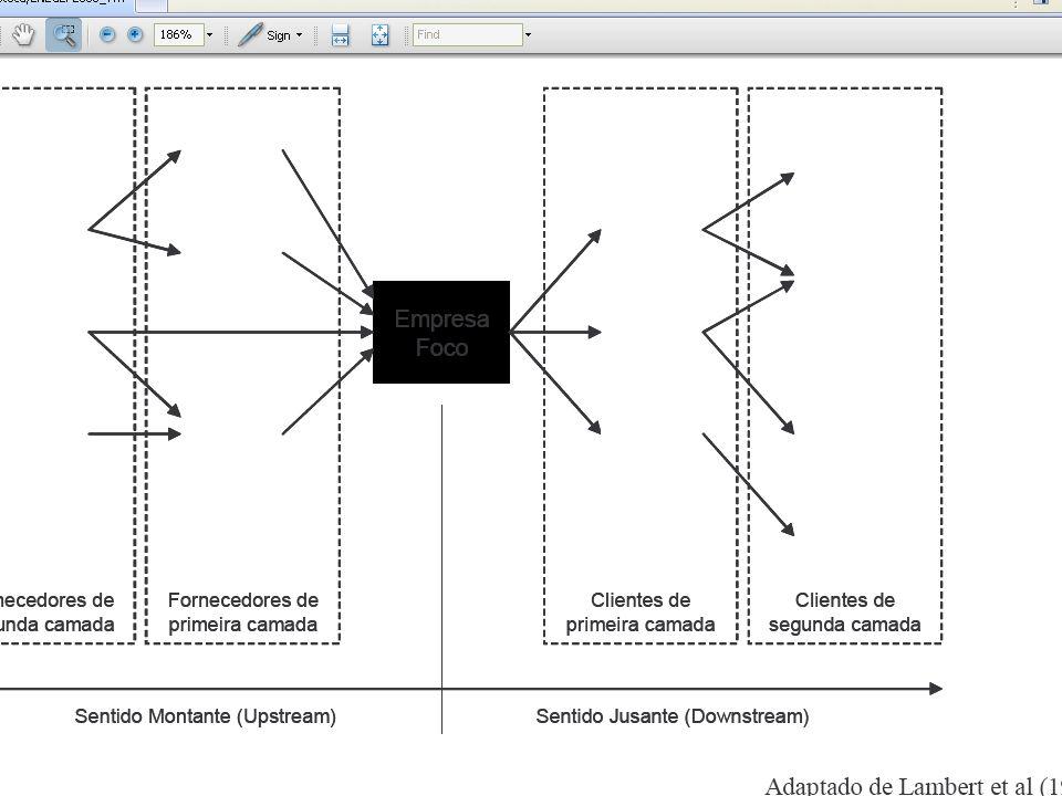 7 Plano de Aulas em Execução -- A Internet e a Logística Internáutica, -- A Internet e a Logística Internáutica, 6a – 28 de agosto, 2008 – Pires, pági