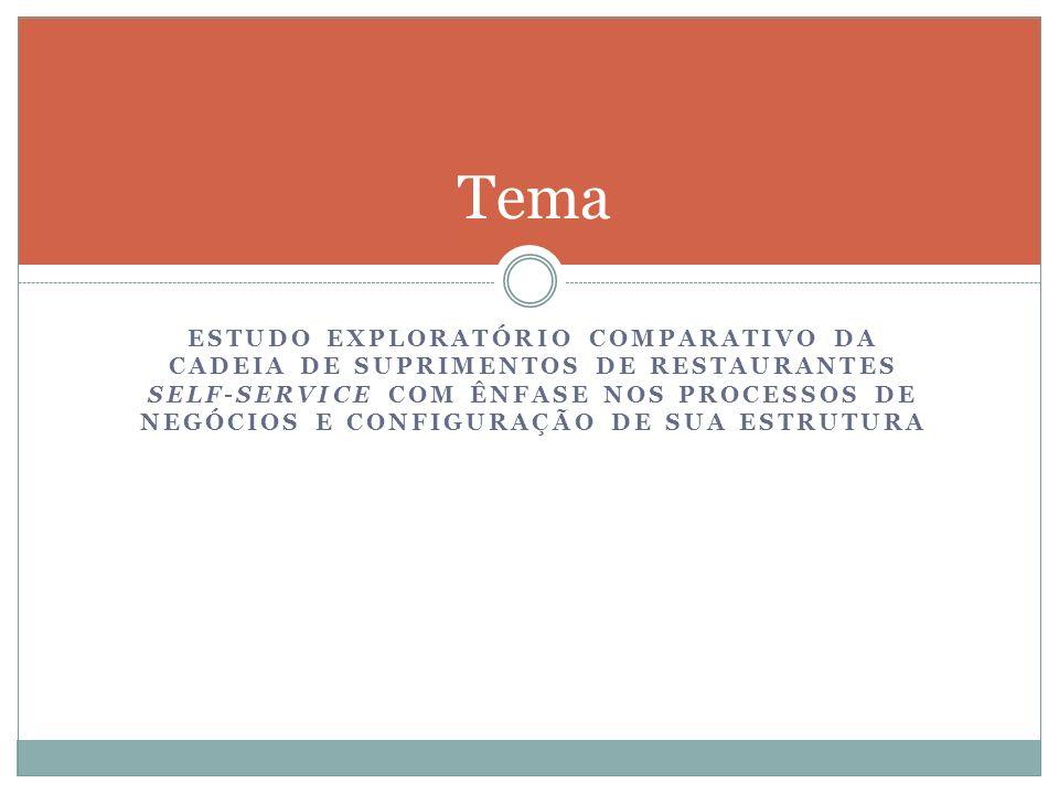 Processos de Negócios Gestão das Relações com os Clientes Gestão do Serviço ao Cliente Gestão da Demanda Atendimento dos Pedidos Gestão do Fluxo de Manufatura Gestão das Relações com os Fornecedores Desenvolvimento do Produto e Comercialização Gestão dos Retornos