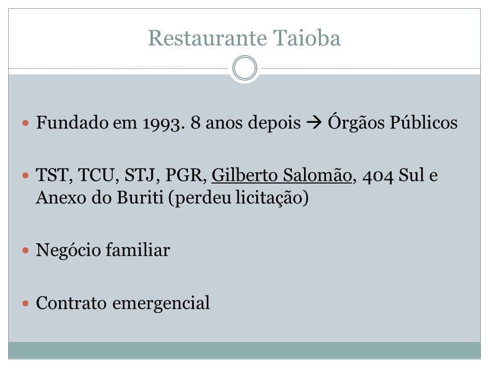 Restaurante Taioba Fundado em 1993. 8 anos depois Órgãos Públicos TST, TCU, STJ, PGR, Gilberto Salomão, 404 Sul e Anexo do Buriti (perdeu licitação) N