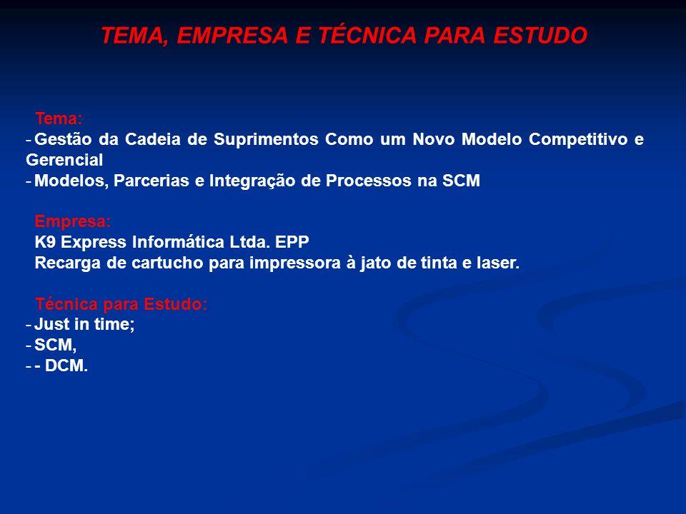 Tema: -Gestão da Cadeia de Suprimentos Como um Novo Modelo Competitivo e Gerencial -Modelos, Parcerias e Integração de Processos na SCM Empresa: K9 Express Informática Ltda.