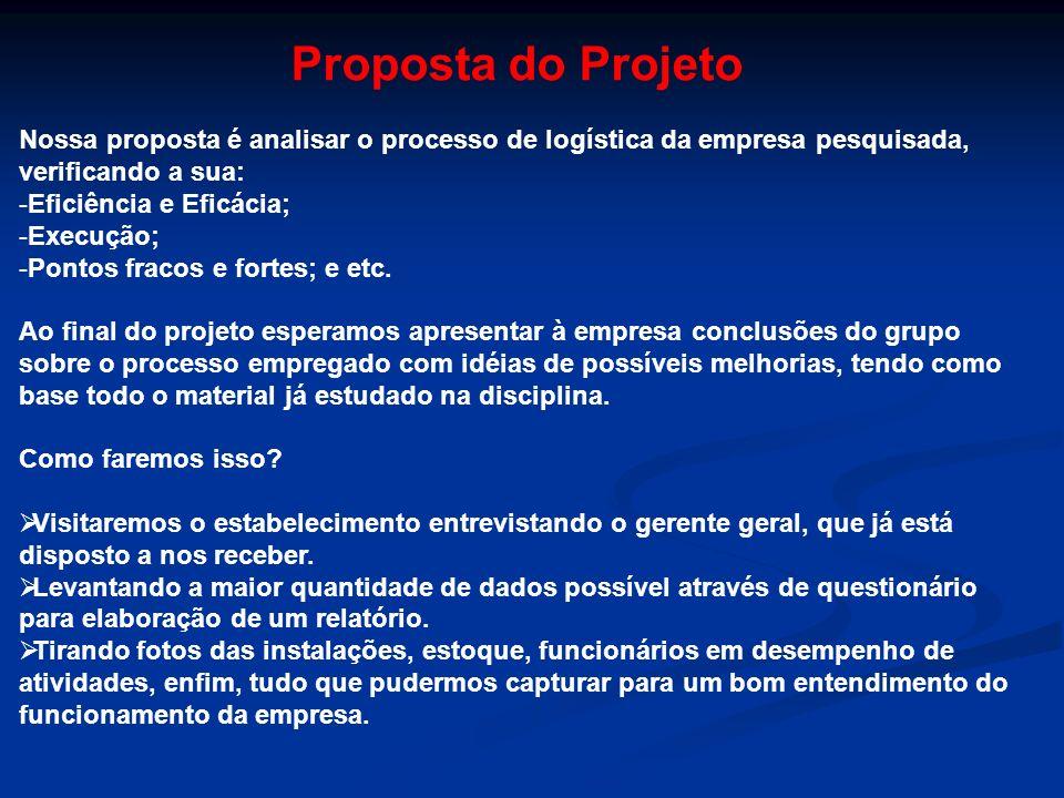 Proposta do Projeto Nossa proposta é analisar o processo de logística da empresa pesquisada, verificando a sua: -Eficiência e Eficácia; -Execução; -Pontos fracos e fortes; e etc.