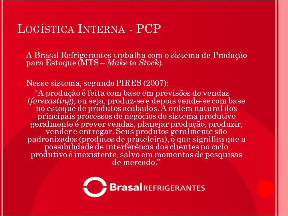 L OGÍSTICA I NTERNA - PCP A Brasal Refrigerantes trabalha com o sistema de Produção para Estoque (MTS – Make to Stock ). Nesse sistema, segundo PIRES