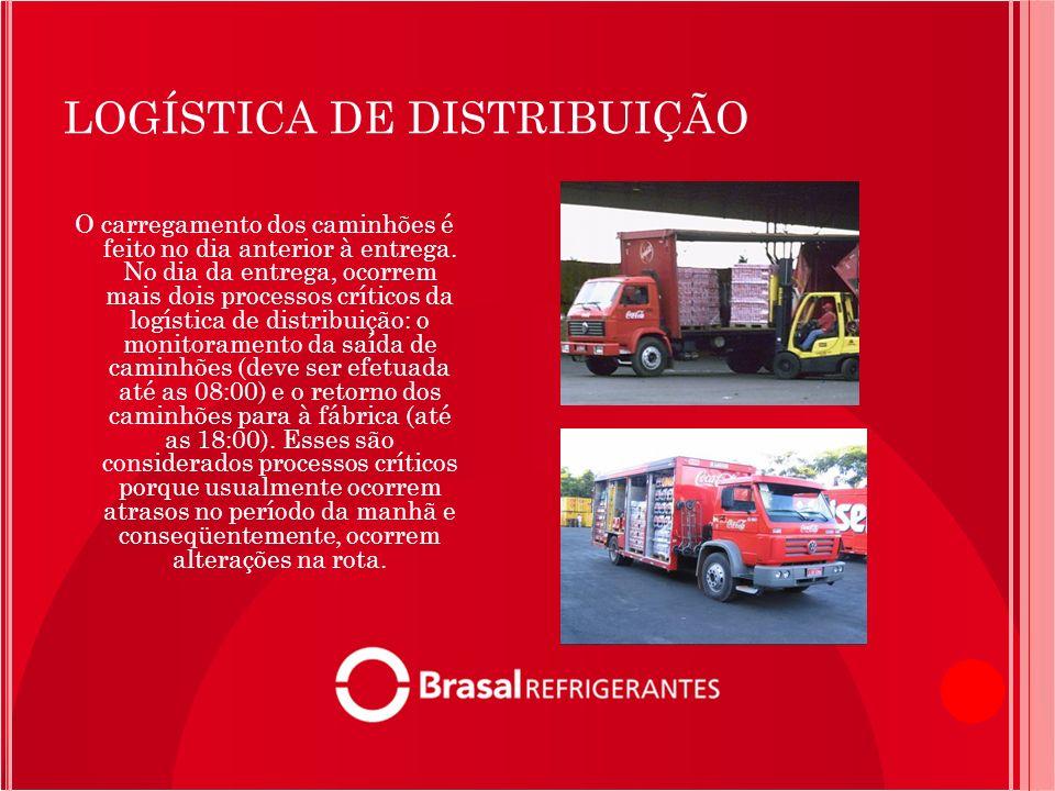 LOGÍSTICA DE DISTRIBUIÇÃO O carregamento dos caminhões é feito no dia anterior à entrega. No dia da entrega, ocorrem mais dois processos críticos da l
