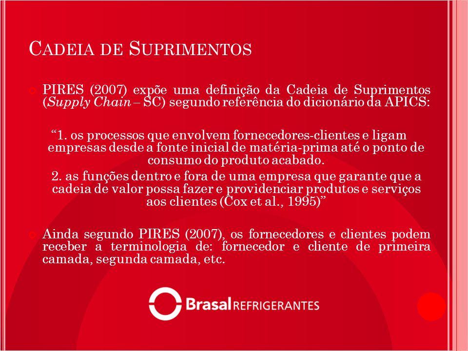C ADEIA DE S UPRIMENTOS PIRES (2007) expõe uma definição da Cadeia de Suprimentos ( Supply Chain – SC) segundo referência do dicionário da APICS: 1. o