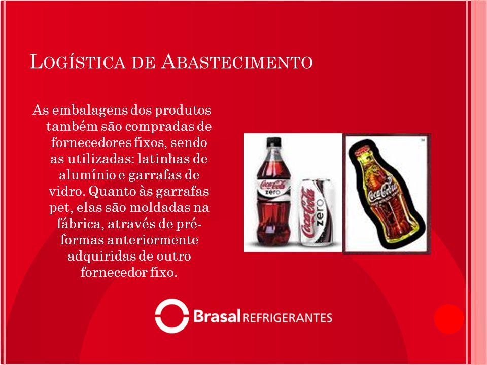 L OGÍSTICA DE A BASTECIMENTO As embalagens dos produtos também são compradas de fornecedores fixos, sendo as utilizadas: latinhas de alumínio e garraf