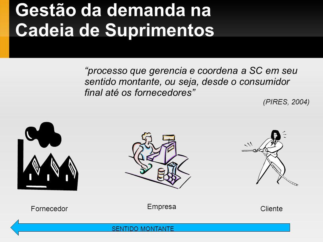 Gestão da demanda na Cadeia de Suprimentos processo que gerencia e coordena a SC em seu sentido montante, ou seja, desde o consumidor final até os for