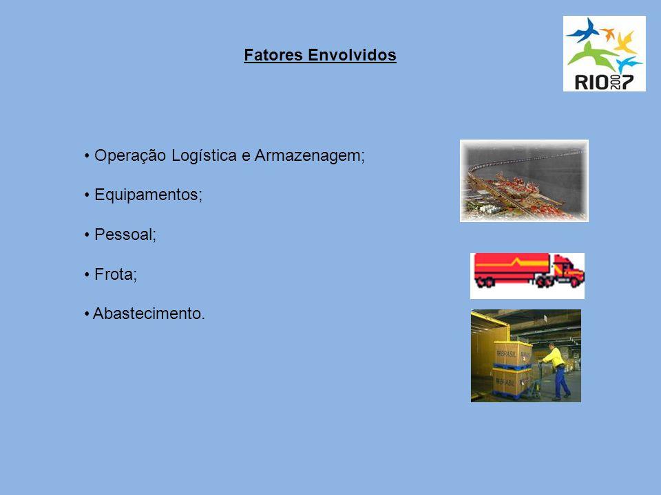 Operação Logística e Armazenagem; Equipamentos; Pessoal; Frota; Abastecimento. Fatores Envolvidos