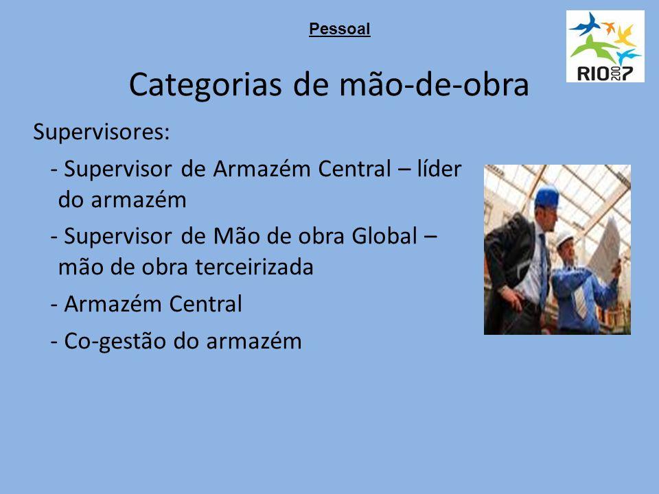Categorias de mão-de-obra Supervisores: - Supervisor de Armazém Central – líder do armazém - Supervisor de Mão de obra Global – mão de obra terceirizada - Armazém Central - Co-gestão do armazém Pessoal