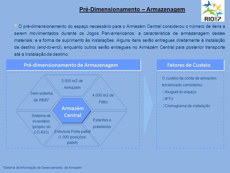 Pré-Dimensionamento – Armazenagem O pré-dimensionamento do espaço necessário para o Armazém Central considerou o número de itens a serem movimentados durante os Jogos Pan-americanos; a característica de armazenagem destes materiais; e a forma de suprimento às instalações.
