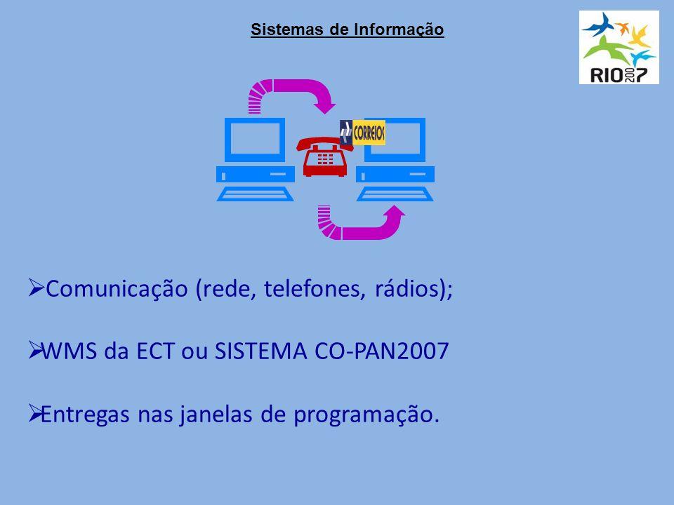 Comunicação (rede, telefones, rádios); WMS da ECT ou SISTEMA CO-PAN2007 Entregas nas janelas de programação.