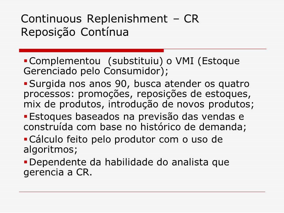 Continuous Replenishment – CR Reposição Contínua Complementou (substituiu) o VMI (Estoque Gerenciado pelo Consumidor); Surgida nos anos 90, busca aten