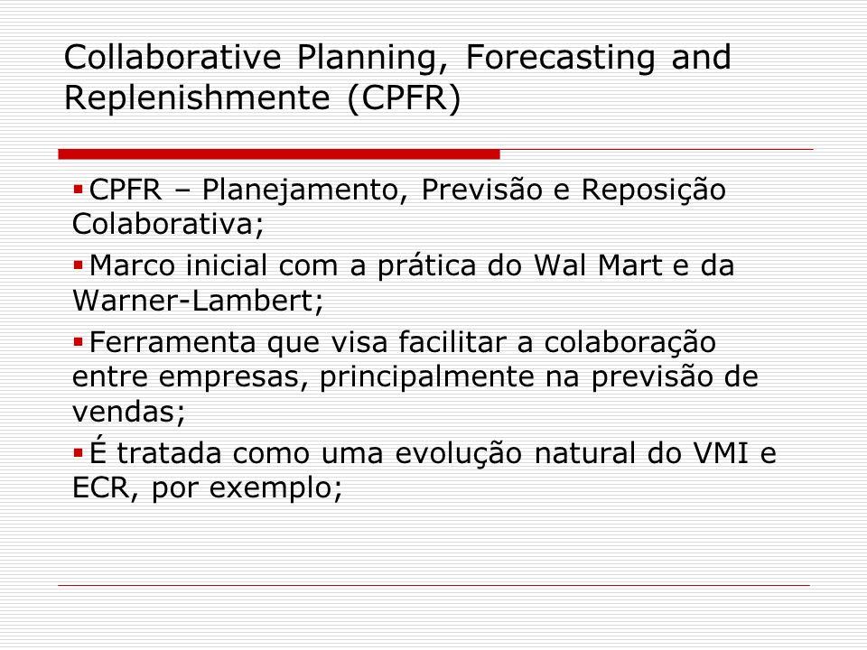 Collaborative Planning, Forecasting and Replenishmente (CPFR) CPFR – Planejamento, Previsão e Reposição Colaborativa; Marco inicial com a prática do W