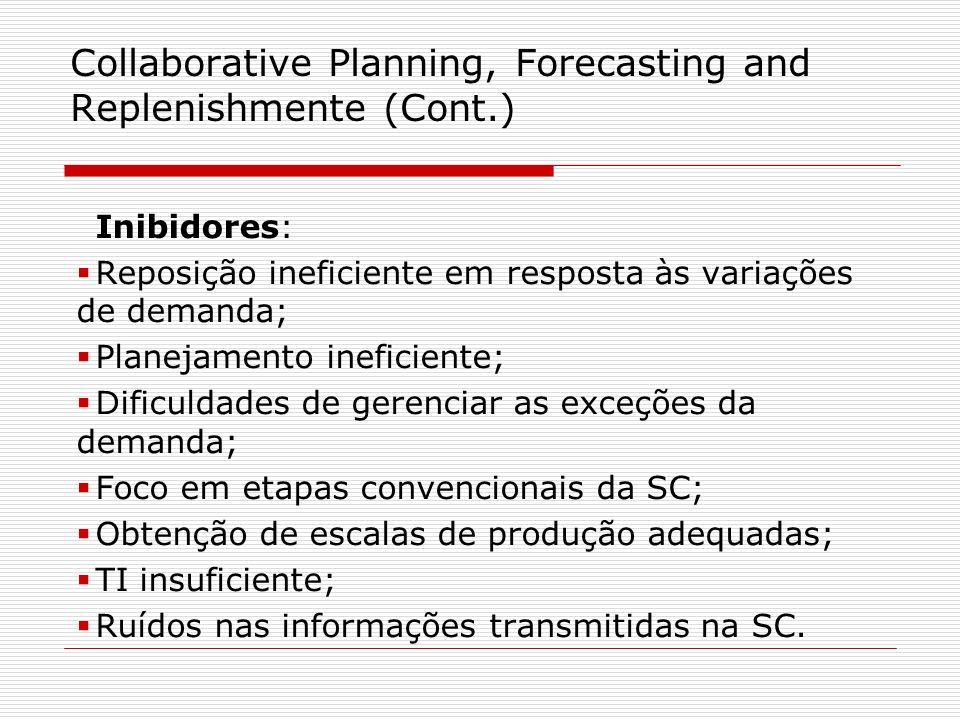 Inibidores: Reposição ineficiente em resposta às variações de demanda; Planejamento ineficiente; Dificuldades de gerenciar as exceções da demanda; Foc