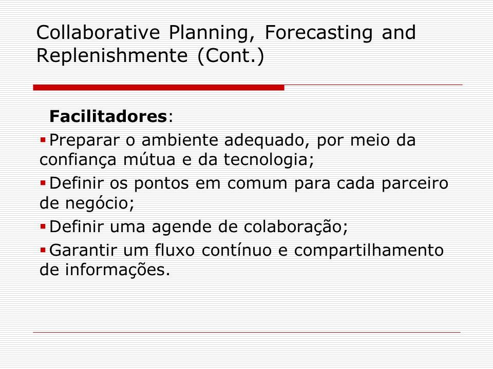 Facilitadores: Preparar o ambiente adequado, por meio da confiança mútua e da tecnologia; Definir os pontos em comum para cada parceiro de negócio; De