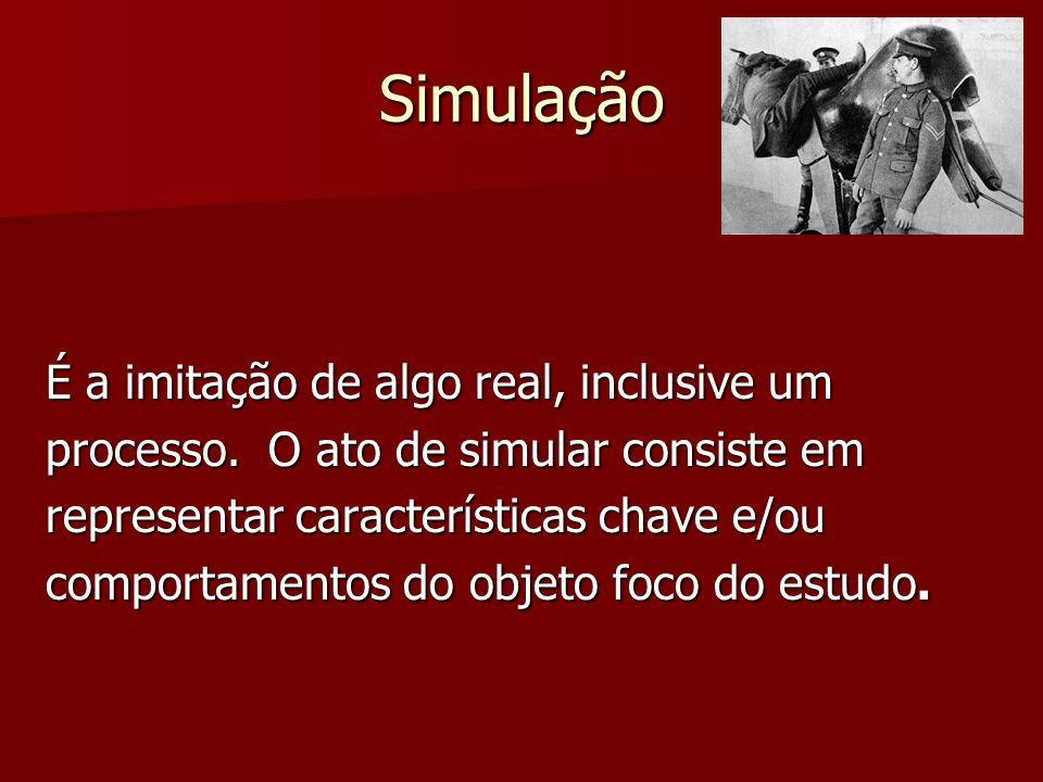 Simulação É a imitação de algo real, inclusive um processo.