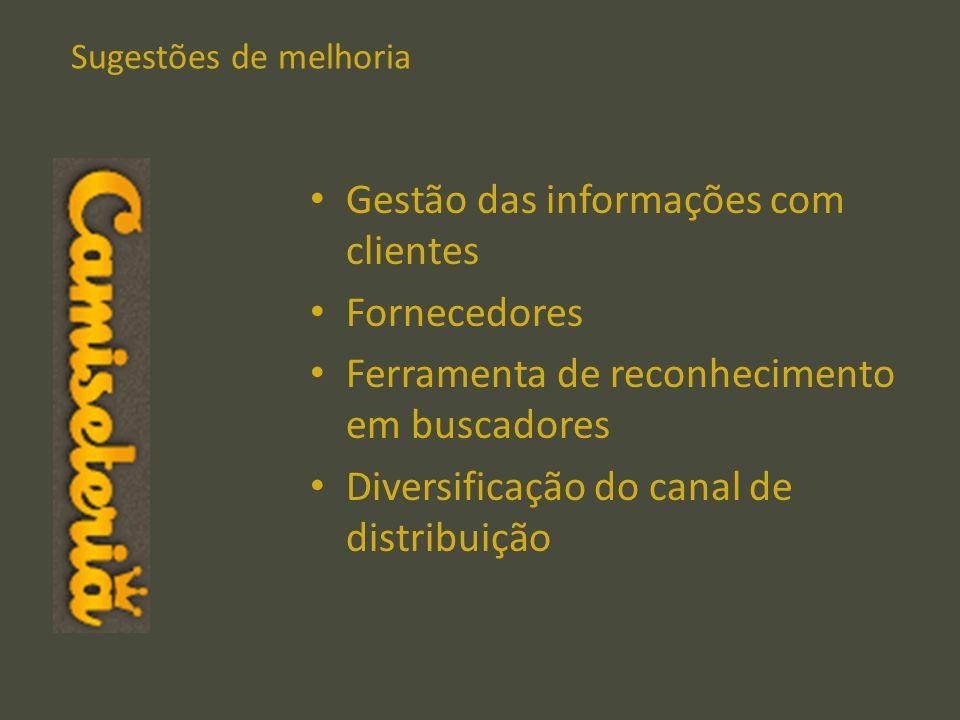 Sugestões de melhoria Gestão das informações com clientes Fornecedores Ferramenta de reconhecimento em buscadores Diversificação do canal de distribui