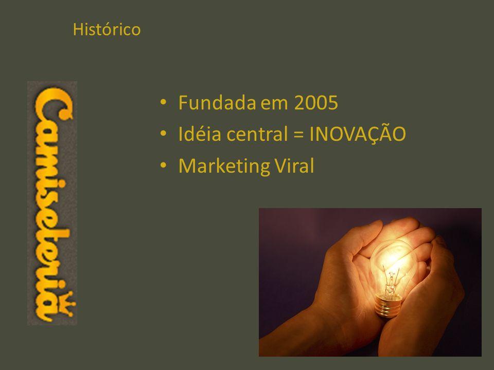 Histórico Fundada em 2005 Idéia central = INOVAÇÃO Marketing Viral