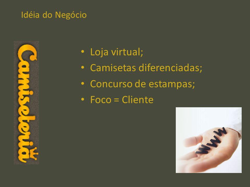 Idéia do Negócio Loja virtual; Camisetas diferenciadas; Concurso de estampas; Foco = Cliente
