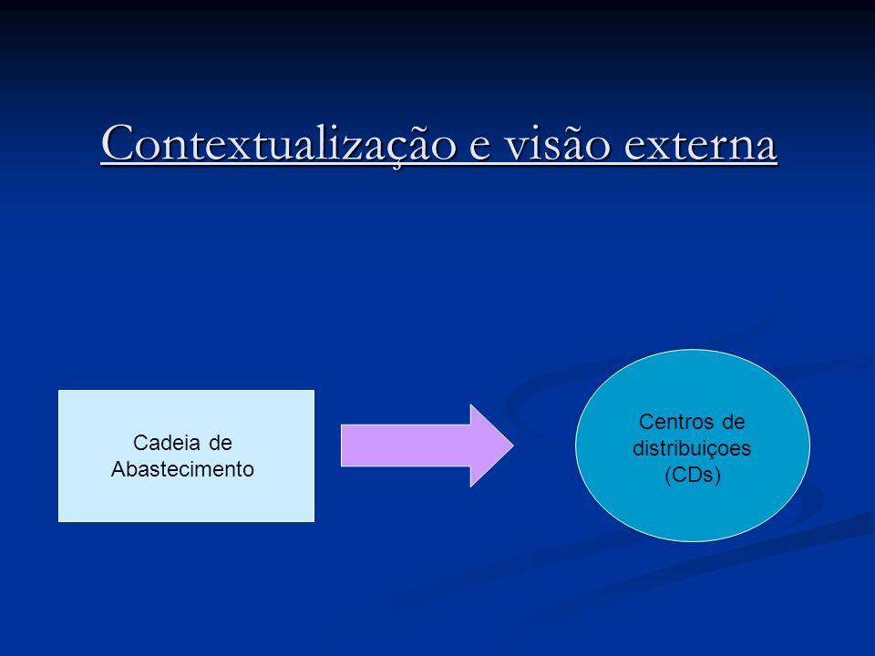 Cadeia de Abastecimento Centros de distribuiçoes (CDs) Contextualização e visão externa